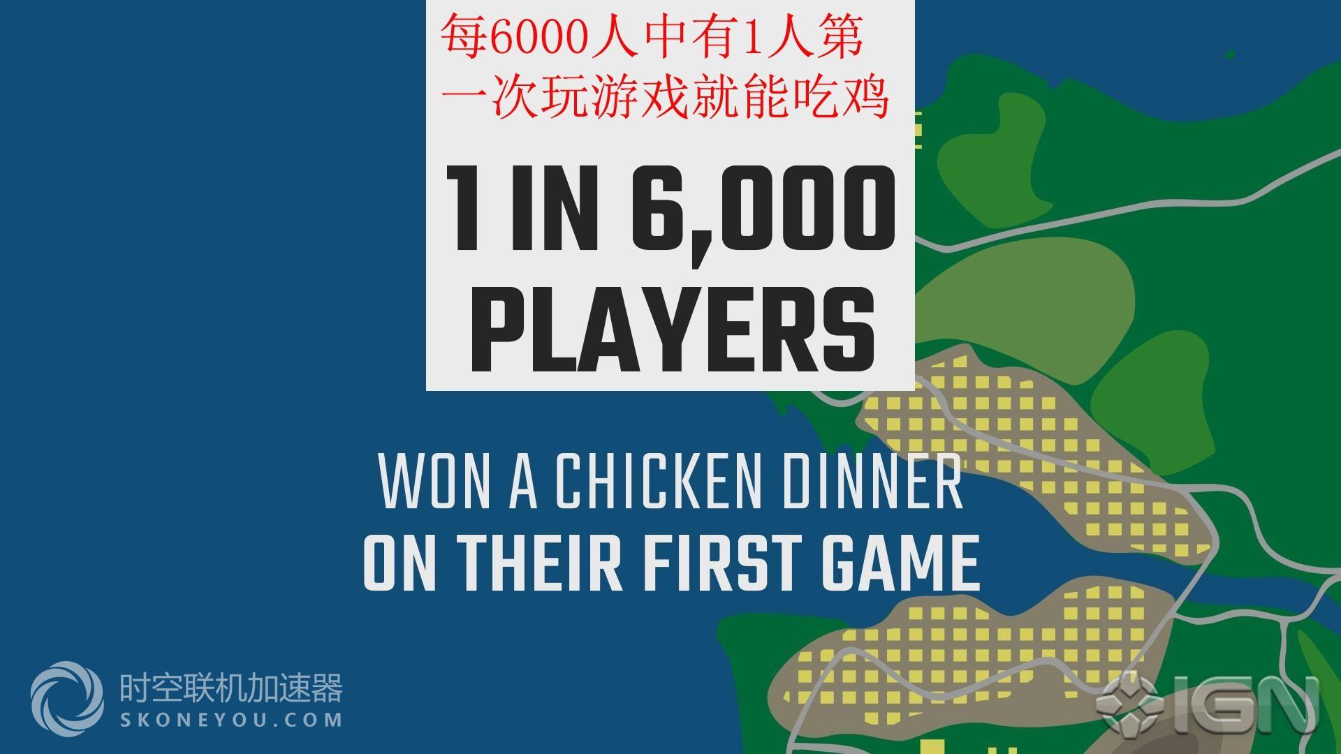 绝地求生玩家吃鸡占比